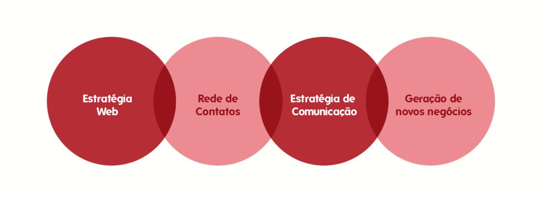 hiperresultado_site